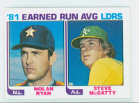 1982 Topps Baseball 167 ERA Leaders Near-Mint Plus