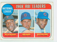 1969 Topps Baseball 4 NL RBI Leaders