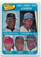 1965 Topps Baseball 4 NL HR Leaders
