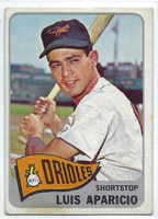 1965 Topps Baseball 410 Luis Aparicio High Number