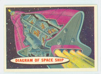 1957 Space 19 Diagram of Space Ship Excellent