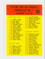 1965 Philadelphia 197 Checklist One Excellent to Excellent Plus