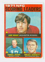 1972 Topps Football 8 NFC Scoring leaders Excellent