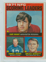 1972 Topps Football 8 NFC Scoring leaders Excellent to Mint