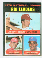 1971 Topps Baseball 64 NL RBI Leaders Very Good to Excellent