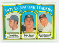 1972 Topps Baseball 86 AL Batting Leaders Excellent to Excellent Plus