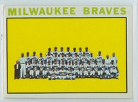 1964 Topps Baseball 132 Braves Team Excellent to Excellent Plus