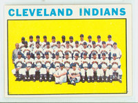 1964 Topps Baseball 172 Indians Team Excellent