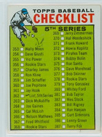 1964 Topps Baseball 362 Checklist Five Excellent to Excellent Plus