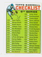 1964 Topps Baseball 438 Checklist Six Very Good to Excellent