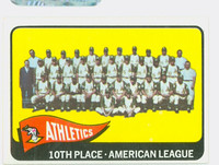 1965 Topps Baseball 151 Athletics Team Excellent to Mint