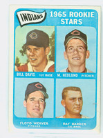 1965 Topps Baseball 546 Indians Rookies High Number Excellent