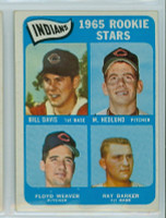 1965 Topps Baseball 546 Indians Rookies High Number Excellent to Excellent Plus