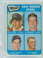 1965 Topps Baseball 546 Indians Rookies High Number Excellent to Mint