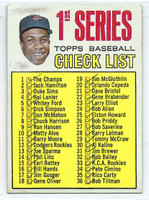 1967 Topps Baseball 62 Checklist One Baltimore Orioles Poor