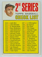 1967 Topps Baseball 103 Checklist Two PERIOD  New York Yankees Excellent to Excellent Plus