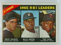 1966 Topps Baseball 220 AL RBI Leaders Excellent to Excellent Plus
