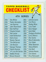 1966 Topps Baseball 279 b Checklist Four RED  Excellent to Mint