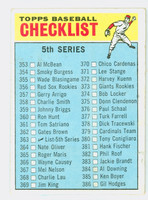 1966 Topps Baseball 363 Checklist Five Fair to Poor