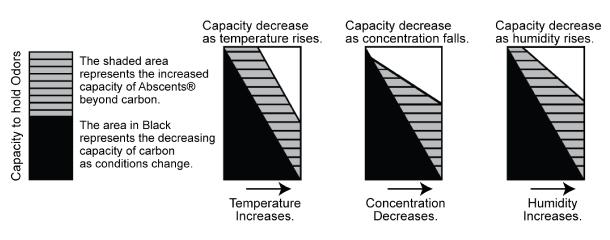 hgs-graph4.jpg
