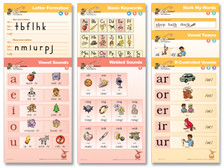 Classroom Poster Set 1 (7 Posters) Second Edition
