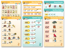 Classroom Poster Set 2 (7 Posters) Second Edition
