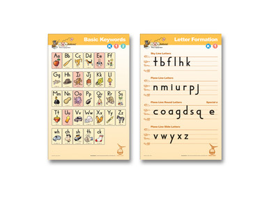 Classroom Poster Set K (2 Posters) Second Edition