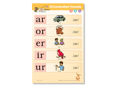 R-Controlled Vowels Poster 1-2-3 Second Edition