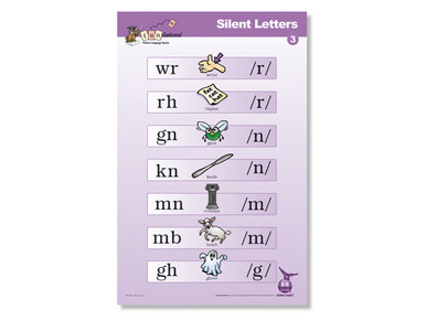 Silent Letters Poster 3 Second Edition