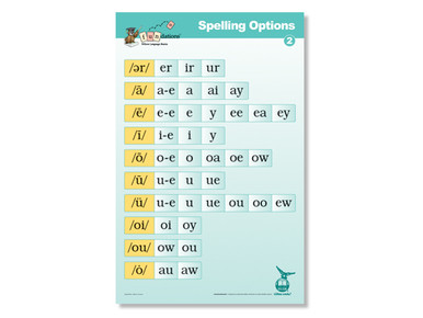 Spelling Options Poster 2 Second Edition