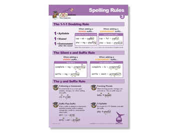 Spelling Rules Poster 3 Second Edition