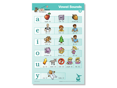 Vowel Sounds Poster 2 Second Edition