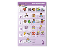 Vowel Sounds Poster 3 Second Edition