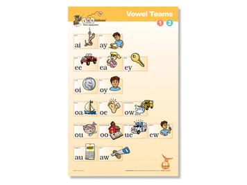 Vowel Teams Poster 1-2 Second Edition