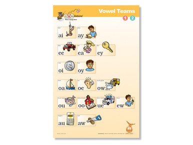Vowel Teams Poster 1-2 Second Edition