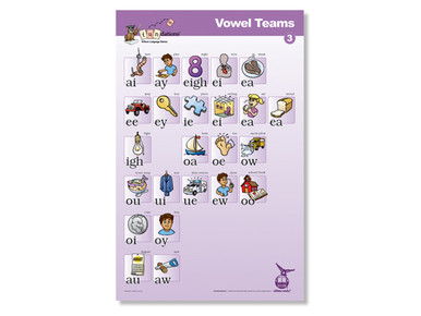 Vowel Teams Poster 3 Second Edition