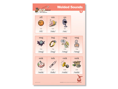 Welded Sounds Poster 1 Second Edition