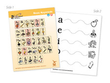 Two sided card with Basic Keywords on side 1 and Vowel Extensions on side 2
