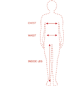 sizing-figures.png