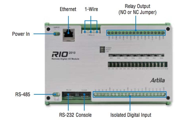 ARM Cortex M4 Computing Platform With FreeRTOS For Modbus / TCP
