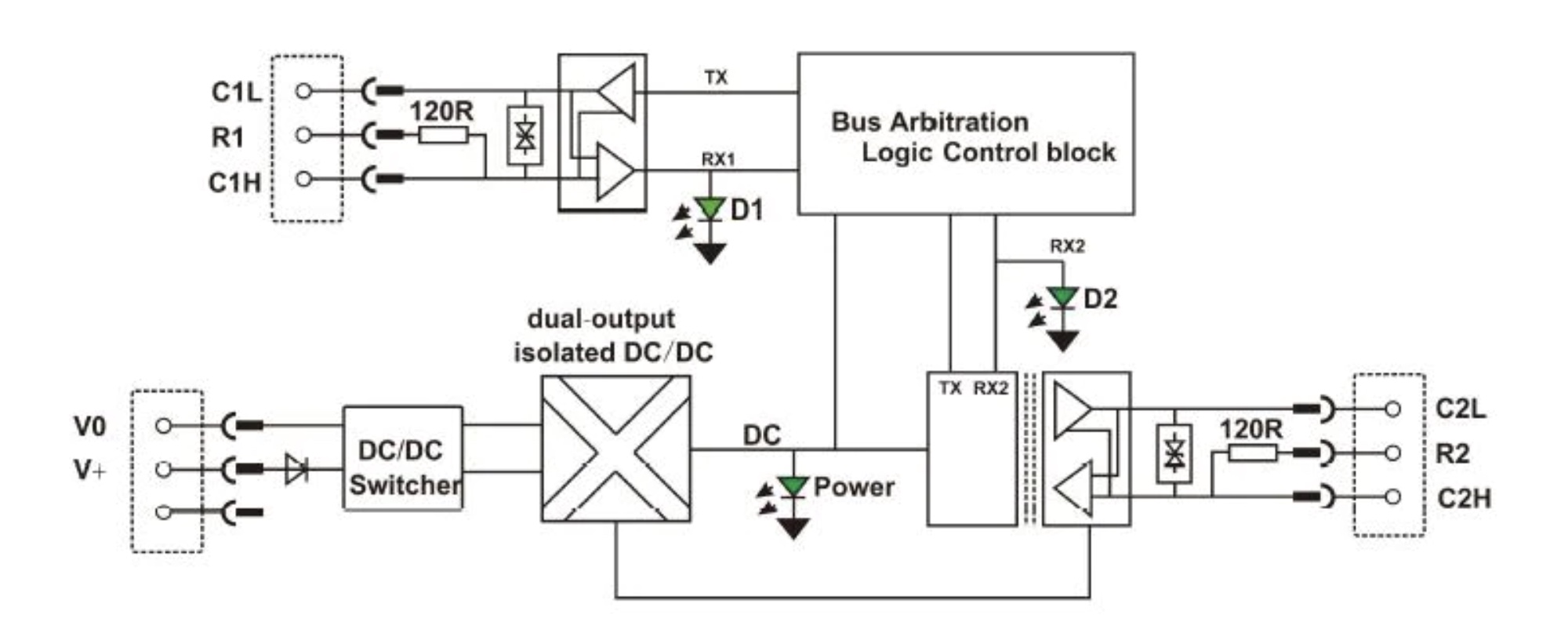 CAN-11 CAN Bus DIN Rail Isolated Repeater - Block Diagram