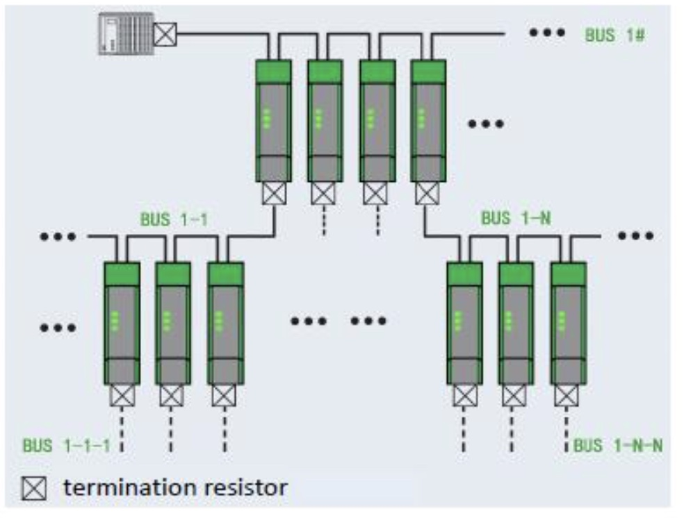CAN-11 CAN Bus DIN Rail Isolated Repeater - Tree Structure