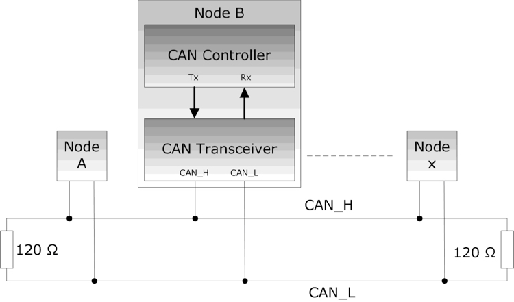 can-bus-network-with-transceiver.jpg