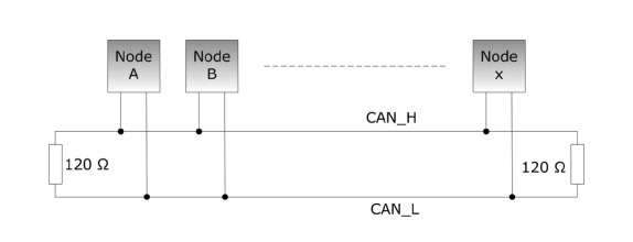 can bus wiring requirements wiring diagram best datacan bus and sae j1939 wiring requirements and trouble shooting hvac blower wiring can bus and