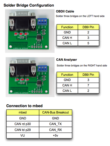 App Note: mbed LPC1768 Development Kit With CAN Bus Breakout