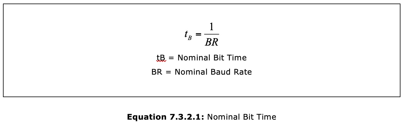 Controller Area Network (CAN Bus) - Bit Timing And Synchronization