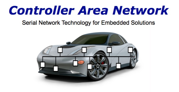Controller Area Network (CAN Bus) - Serial Network Technology For Embedded Systems