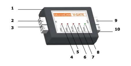 Exterior view and design MasterCAN V-GATE