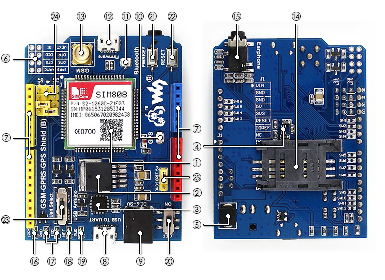 GSM-GPRS-GPS-Shield-Board Components