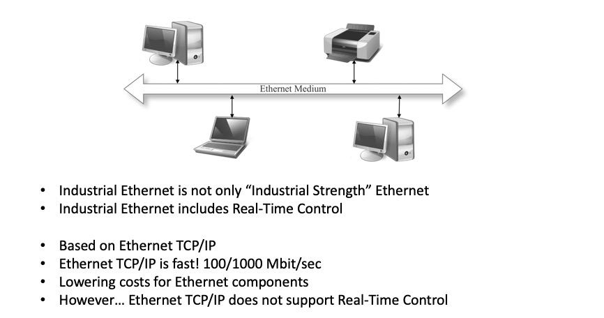 Ethernet TCP/IP and Industrial Ethernet